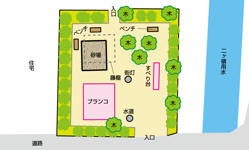 中野島二ヶ領公園