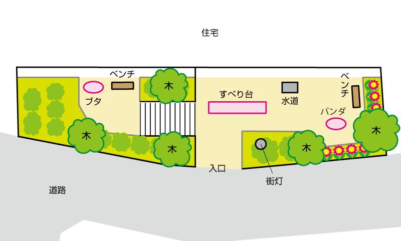 寺尾台こども公園