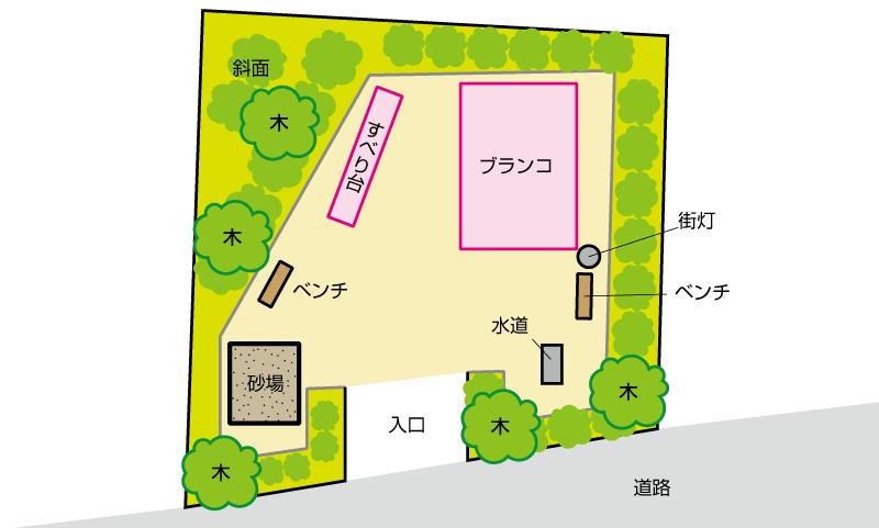 寺尾台こぶし公園