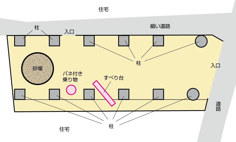 京王菅東公園