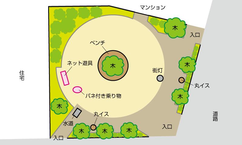 宿河原けやき公園